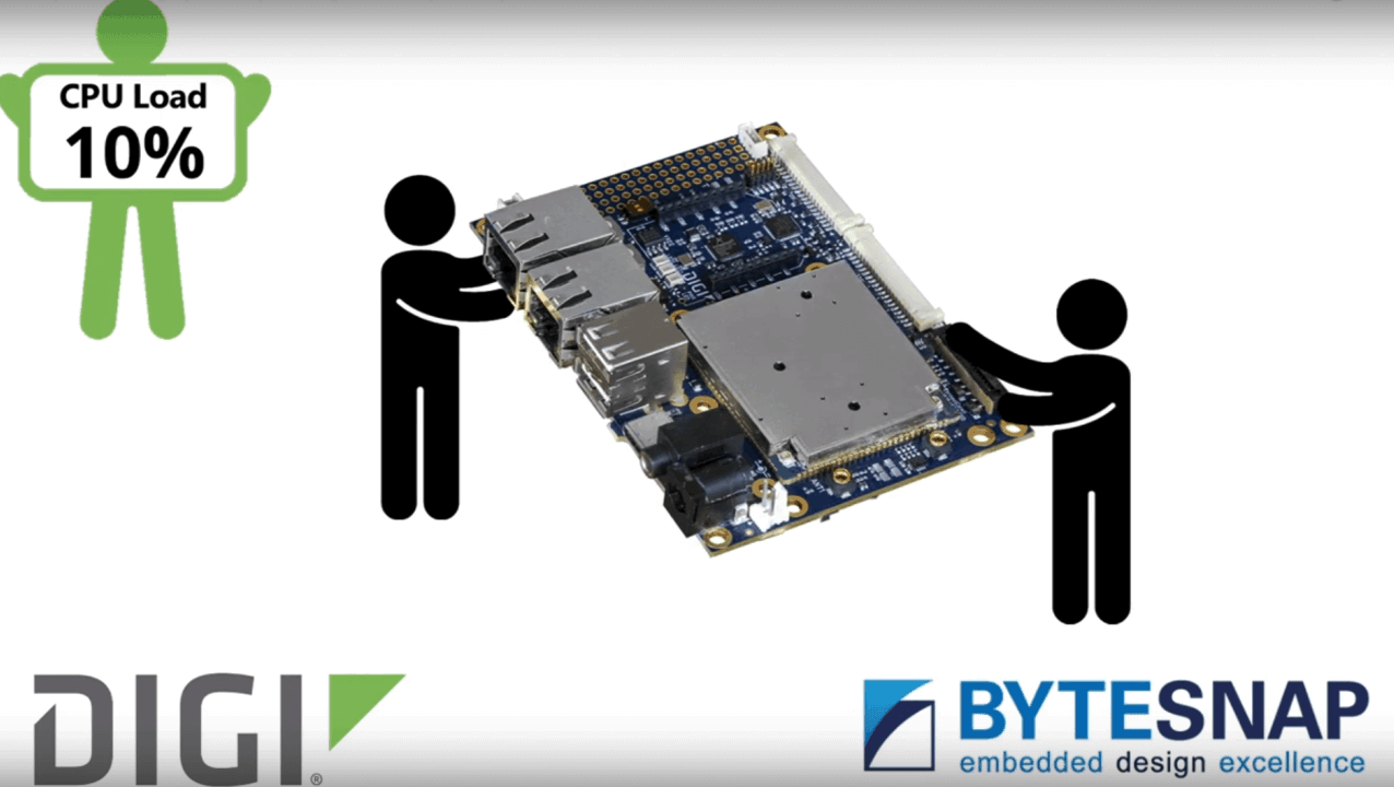 Digi Module imx8x running SnapUI Linux demo by ByteSnapfor Embedded World 2020